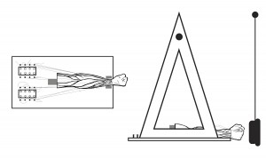 Birds-eye-view (left) and side view (right) show how cadaver arms were placed in a pendulum-like device so they could punch a padded dumbbell weight (far right) during University of Utah experiments that showed a clenched fist protects the bones against strain and injury better than a punch with an open-fist punch or open-handed slap.